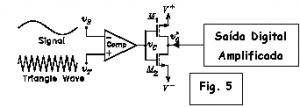 Diagrama em blocos parcial de um amplificador digital