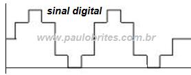 Sinal digital