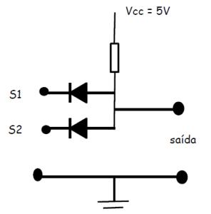 Porta AND com diodos