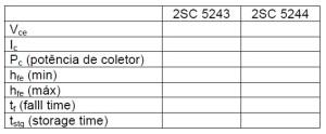 Tabela para comparação de transistores