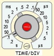 Botão TIME/DIV