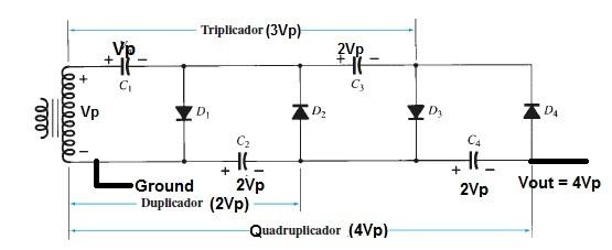 Circuito quadruplicador de tensão