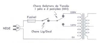 Esquema Ligação chave 110 220v tres fios