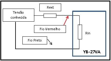 Fig. 11 - Medida da R de entrada