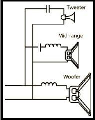 Divisor de frequência para caixa de som