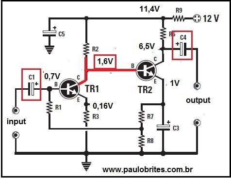 Fig.1 - Amplificador com acoplamento direto
