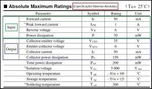 Especificações PC817